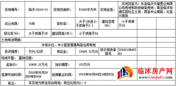 临沭一宗商住综合地块挂牌出让 总保证金10409.31万元
